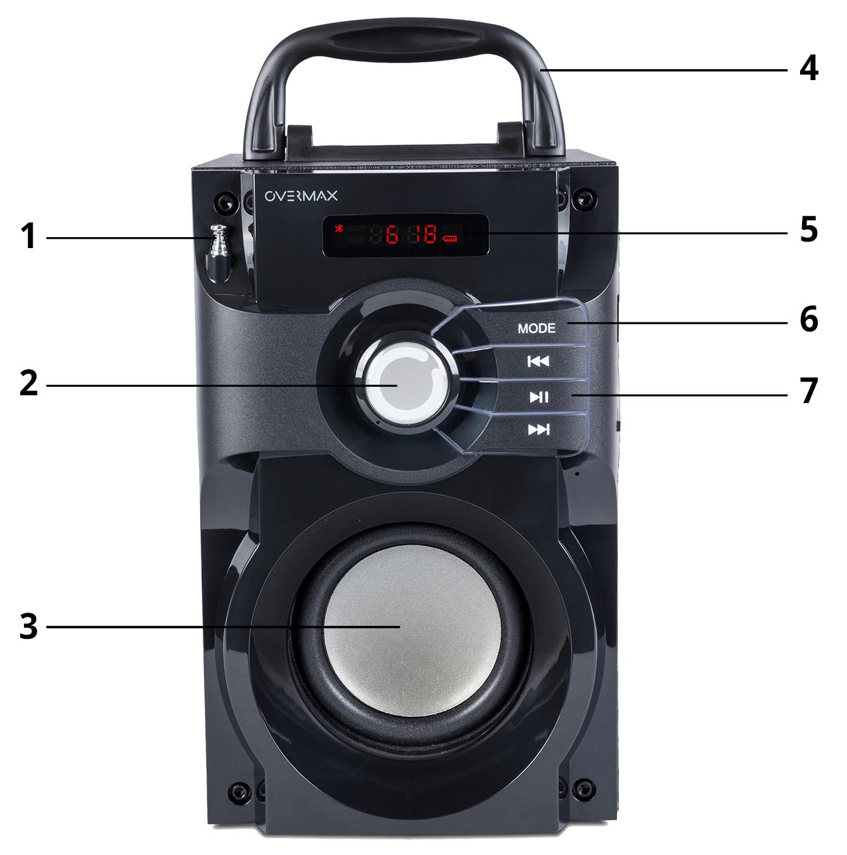 overmax soundbeat 2.0 opis